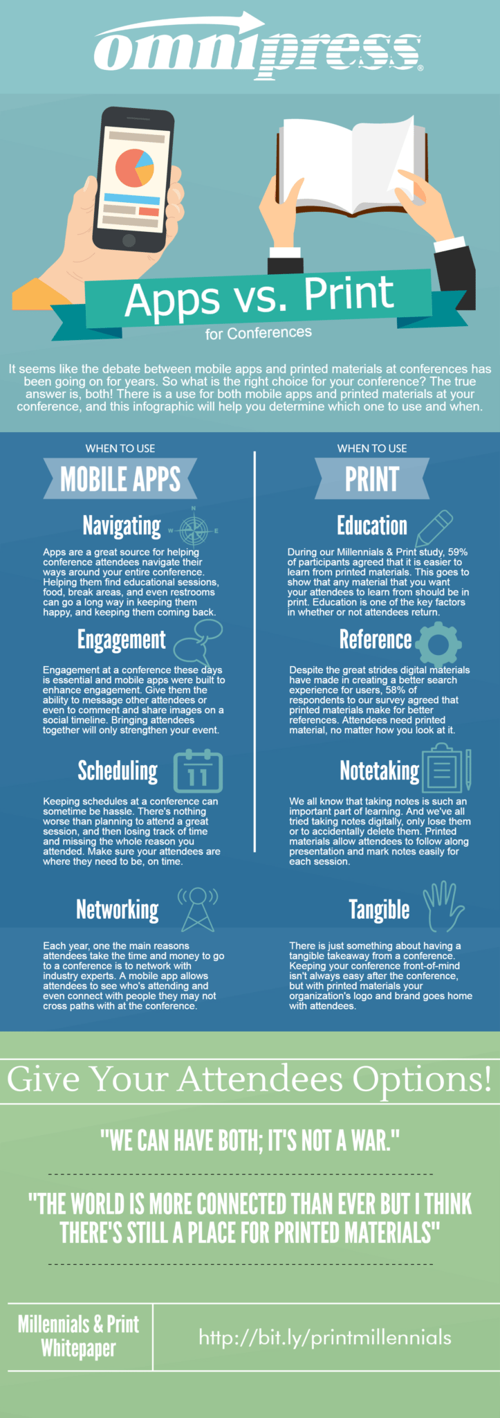 Mobile Apps vs Conference Print