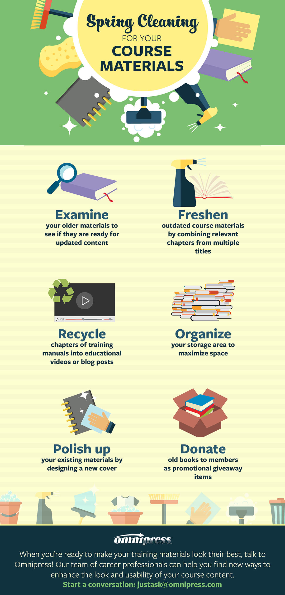 Infographic: Spring Cleaning for your Course Materials