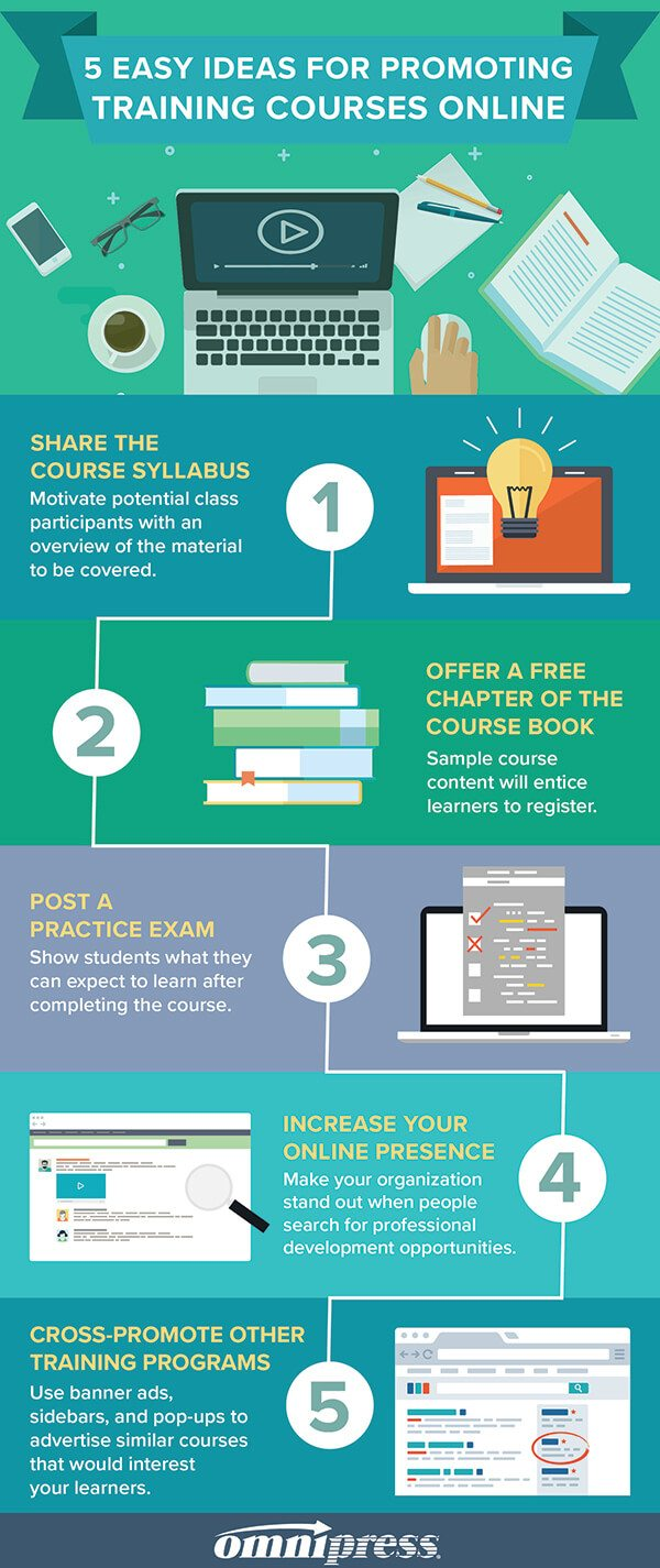 Easy Ideas for Promoting Training Courses Online