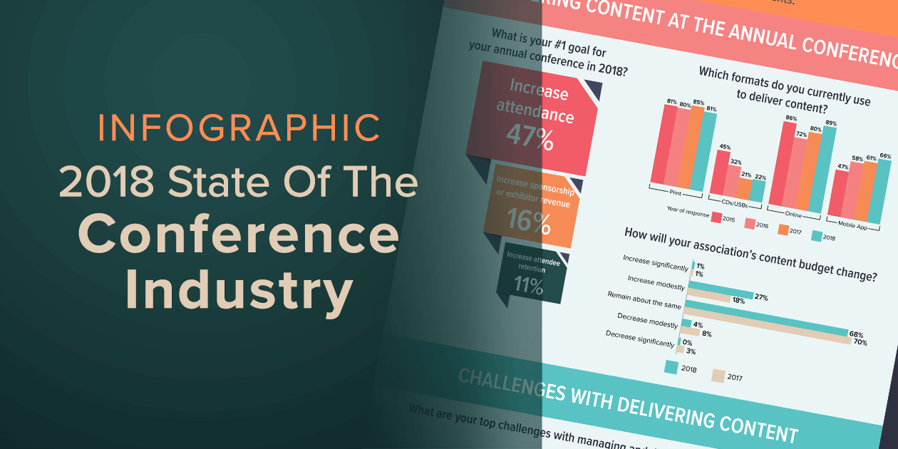 2018 State Of The Conference Industry Infographic